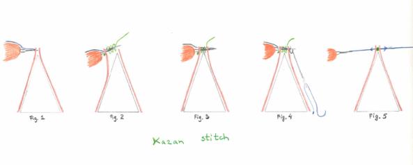 How to Do Stitch